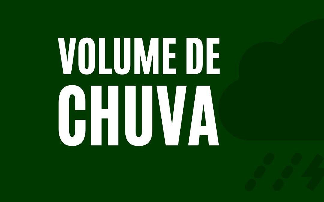 Volume de Chuva